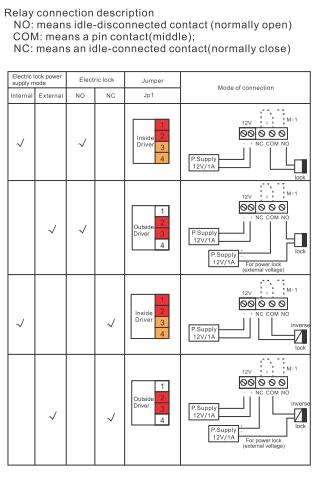 i20t-install-2 - Fanvil Hong Kong - Hong Kong Distributor - 香港代理