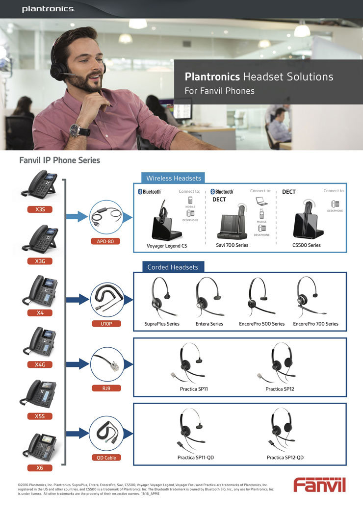 Plantronics Headset Solutions for Fanvil Phones